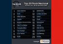 Top 20 Rock Nacional – Emisión 43