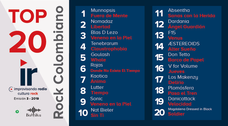 Top 20 Rock Colombiano: Emisión 3 – 2019